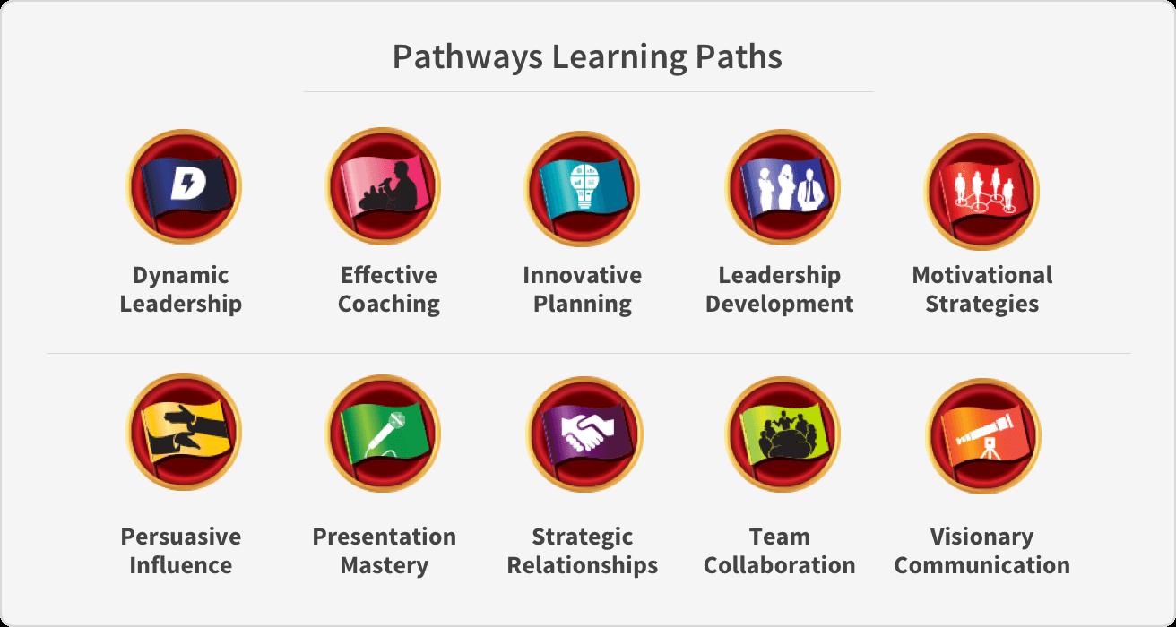 Toastmasters_International_Pathways_Paths_2x