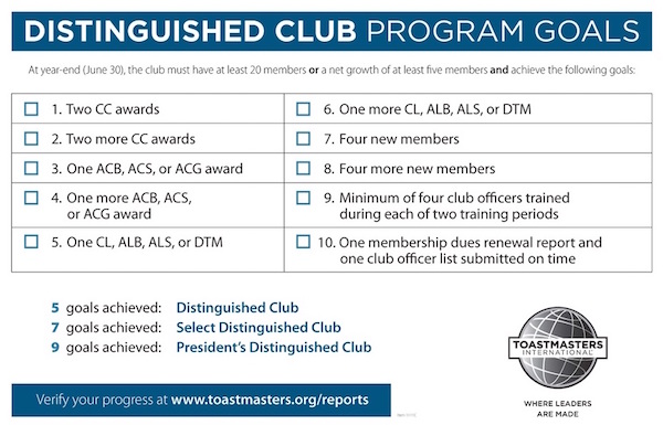 distinguished club program summary